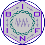 Department of Bioinformatics